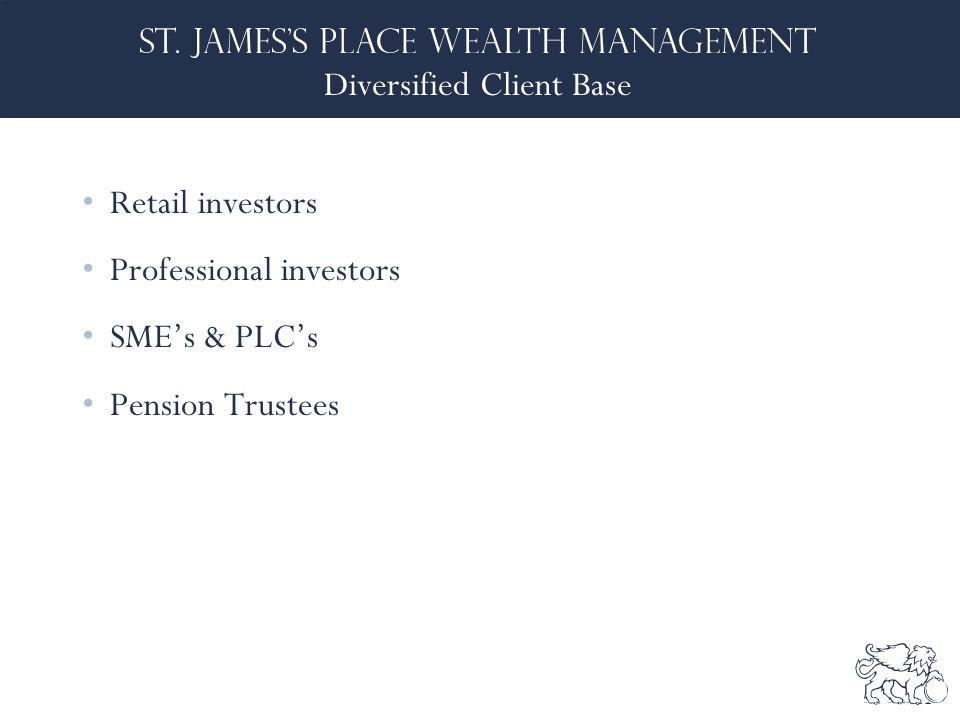 Diversified Client Base Retail investors Professional investors SME's & PLC's Pension Trustees