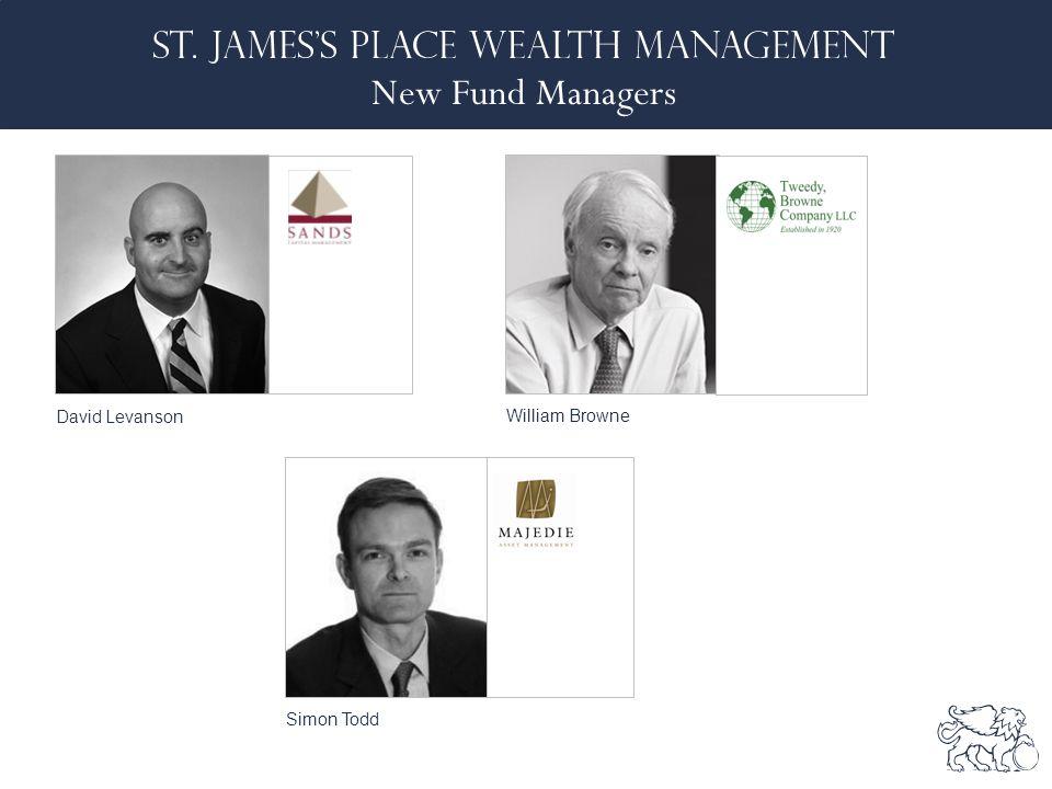New Fund Managers Simon Todd David Levanson William Browne