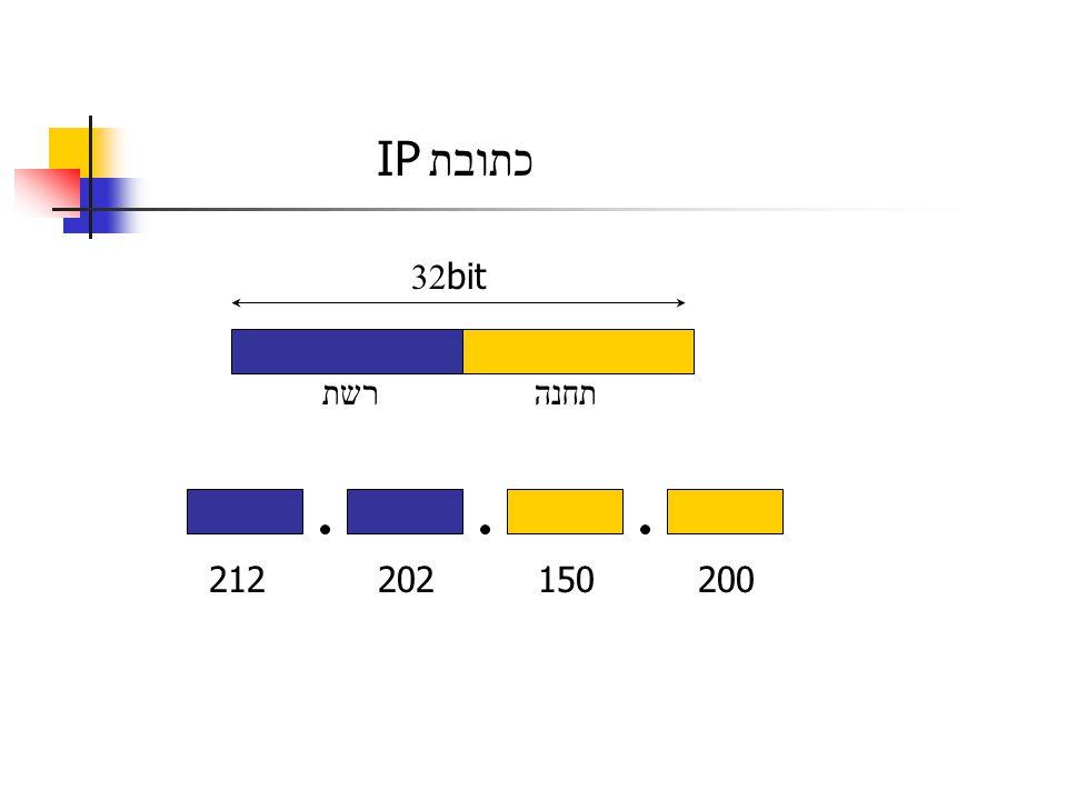 רשת תחנה 32bit 212192120100 Class C 192.0.1.0 - 223.255.254.0 254 כתובות