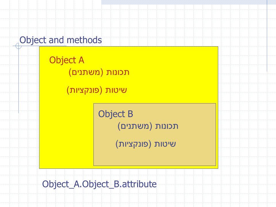 Object and methods Object B תכונות ( משתנים ) שיטות ( פונקציות ) Object A תכונות ( משתנים ) שיטות ( פונקציות ) Object_A.Object_B.attribute