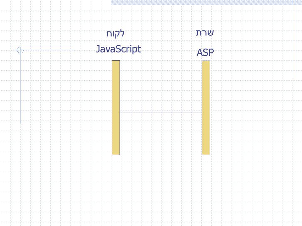 שרת ASP לקוח JavaScript