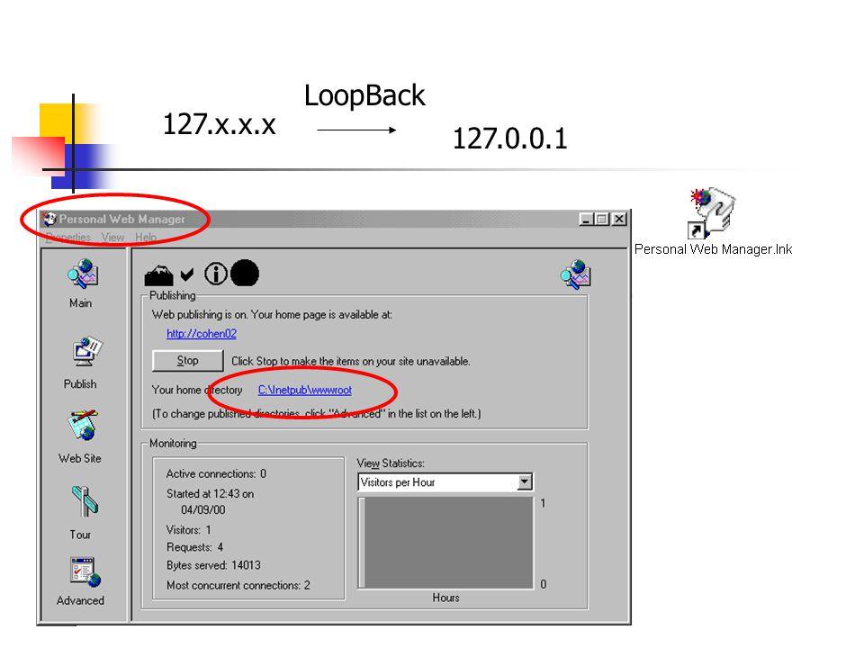 Computer Service בקשה לקובץ 1.asp 1.asp program ASP.DLL 1.html IE5 PWS user Personal Web Server IIS – Internet Information Server Data Base