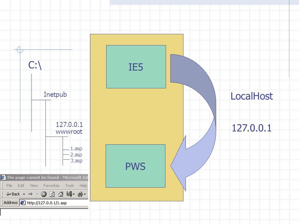 PWS IE5 LocalHost 127.0.0.1 C:\ Inetpub wwwroot 127.0.0.1 1.asp 2.asp 3.asp