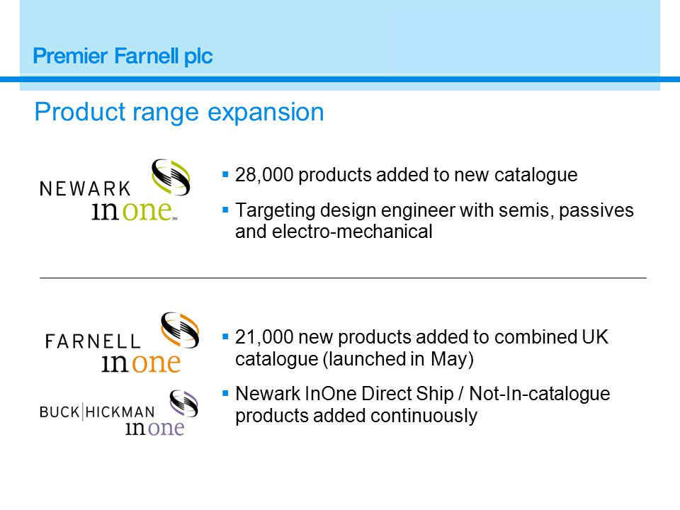 Product range expansion  28,000 products added to new catalogue  Targeting design engineer with semis, passives and electro-mechanical  21,000 new products added to combined UK catalogue (launched in May)  Newark InOne Direct Ship / Not-In-catalogue products added continuously