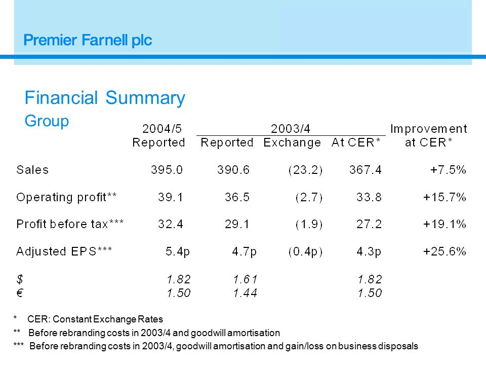 Profit and loss account Second quarter and first half to 1st August 2004
