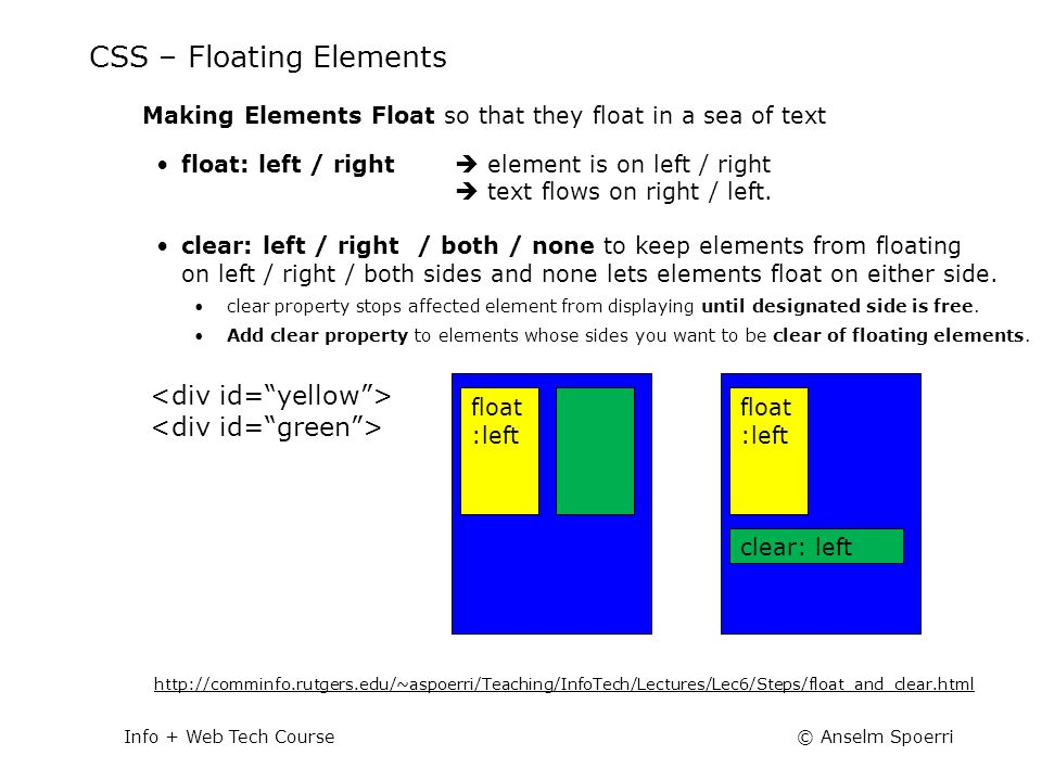 © Anselm SpoerriInfo + Web Tech Course CSS – Floating Elements Making Elements Float so that they float in a sea of text float: left / right  element