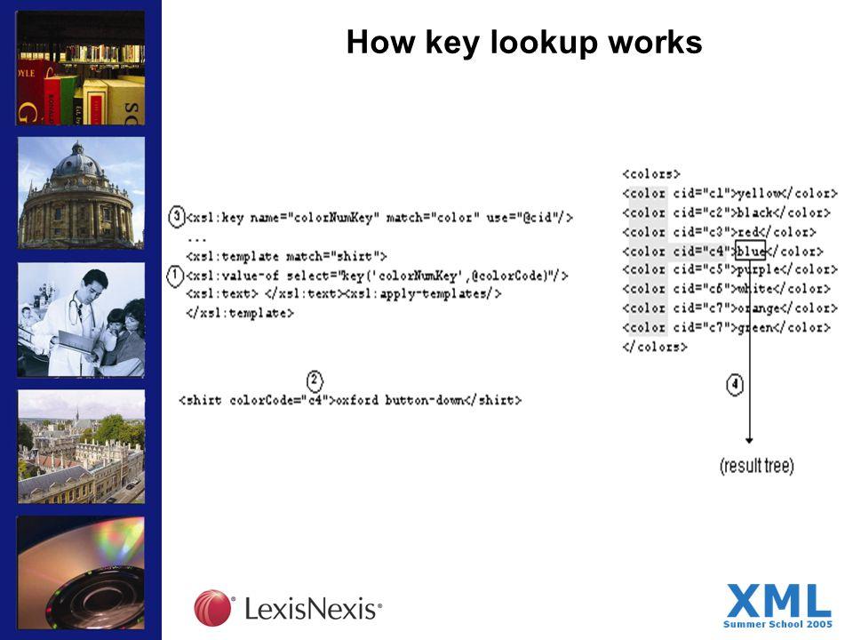 How key lookup works