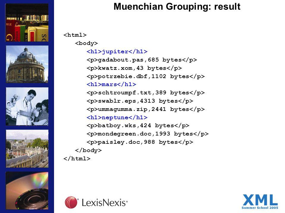 Muenchian Grouping: result jupiter gadabout.pas,685 bytes kwatz.xom,43 bytes potrzebie.dbf,1102 bytes mars schtroumpf.txt,389 bytes swablr.eps,4313 bytes ummagumma.zip,2441 bytes neptune batboy.wks,424 bytes mondegreen.doc,1993 bytes paisley.doc,988 bytes