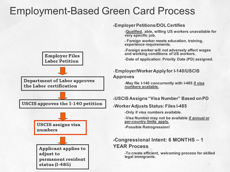 Employer Files Labor Petition Department of Labor approves the Labor certification USCIS assigns visa numbers Applicant applies to adjust to permanent resident status (I-485) USCIS approves the I-140 petition