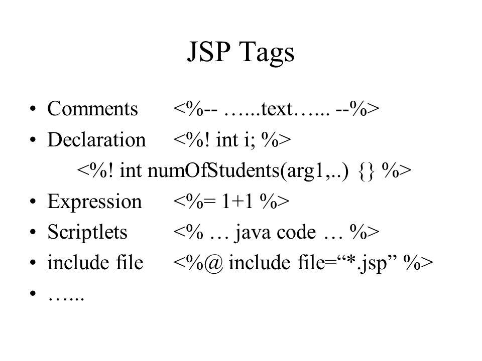 JSP Tags Comments Declaration Expression Scriptlets include file …...