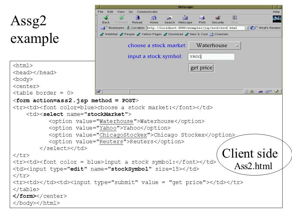 Assg2 example choose a stock market: Waterhouse Yahoo Chicago Stockex Reuters input a stock symbol: Client side Ass2.html
