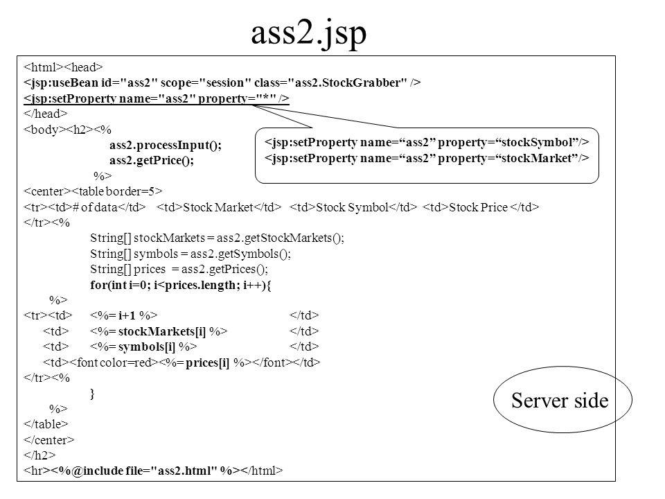 Server side ass2.jsp <% ass2.processInput(); ass2.getPrice(); %> # of data Stock Market Stock Symbol Stock Price <% String[] stockMarkets = ass2.getStockMarkets(); String[] symbols = ass2.getSymbols(); String[] prices = ass2.getPrices(); for(int i=0; i<prices.length; i++){ %> <% } %>