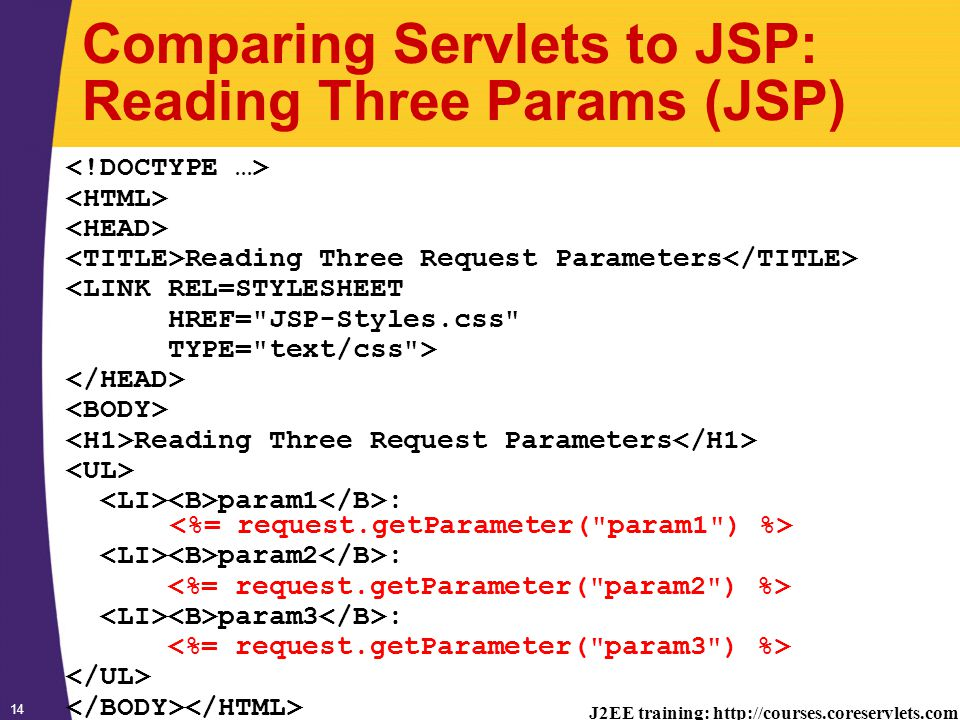 J2EE training: http://courses.coreservlets.com 14 Comparing Servlets to JSP: Reading Three Params (JSP) Reading Three Request Parameters <LINK REL=STYLESHEET HREF= JSP-Styles.css TYPE= text/css > Reading Three Request Parameters param1 : param2 : param3 :