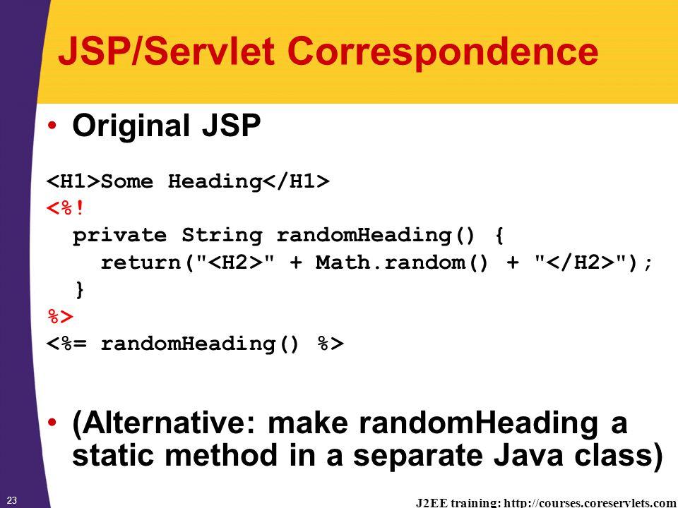 J2EE training: http://courses.coreservlets.com 23 JSP/Servlet Correspondence Original JSP Some Heading <%.