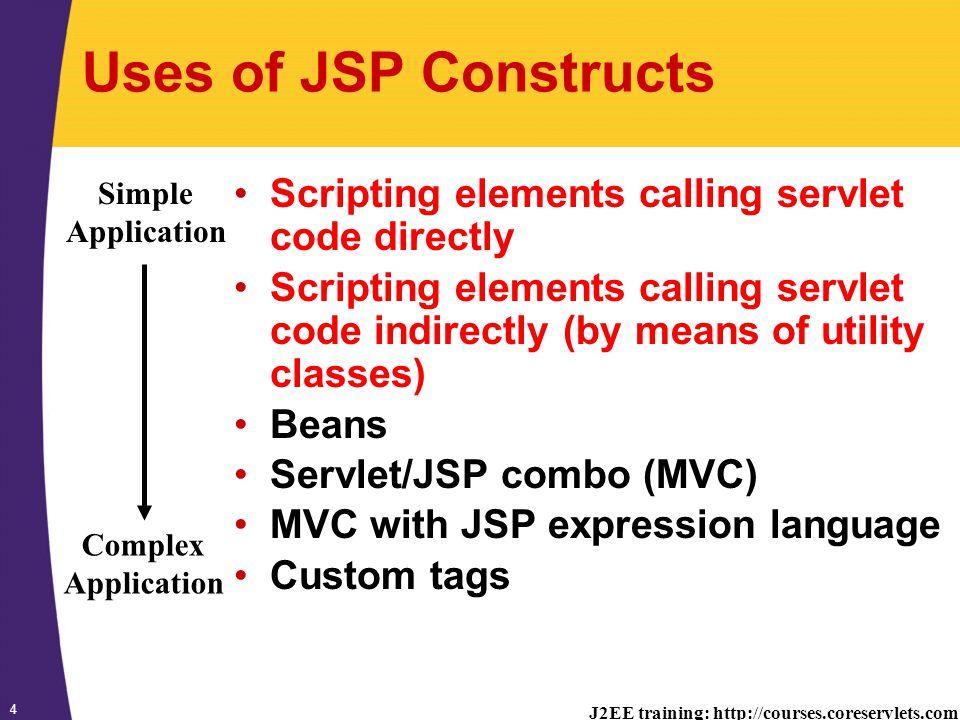 J2EE training: http://courses.coreservlets.com 4 Uses of JSP Constructs Scripting elements calling servlet code directly Scripting elements calling servlet code indirectly (by means of utility classes) Beans Servlet/JSP combo (MVC) MVC with JSP expression language Custom tags Simple Application Complex Application