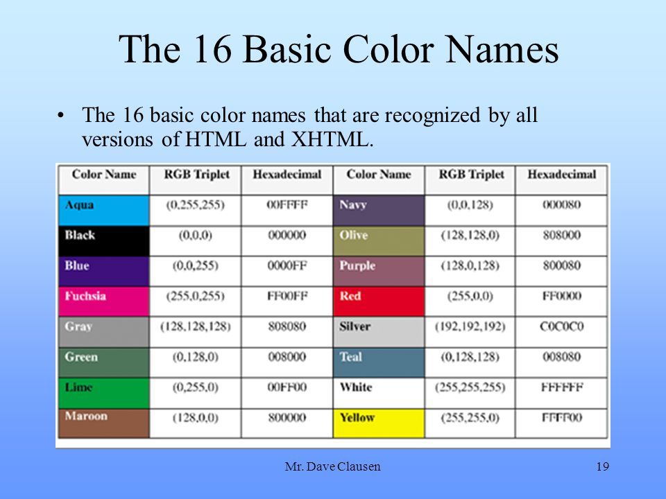 Mr. Dave Clausen19 The 16 Basic Color Names The 16 basic color names that are recognized by all versions of HTML and XHTML.