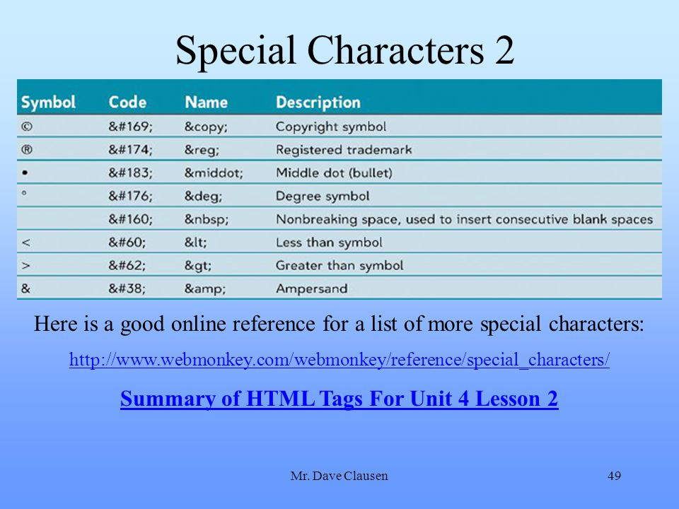Mr. Dave Clausen49 Special Characters 2 Here is a good online reference for a list of more special characters: http://www.webmonkey.com/webmonkey/refe