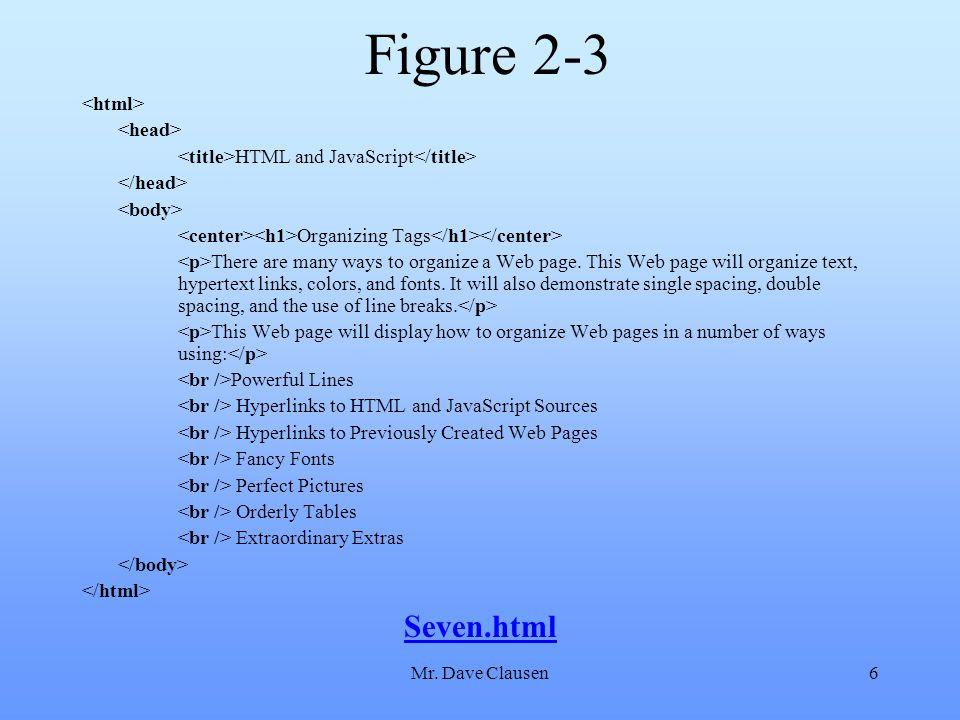 Mr. Dave Clausen7 Figure 2-4