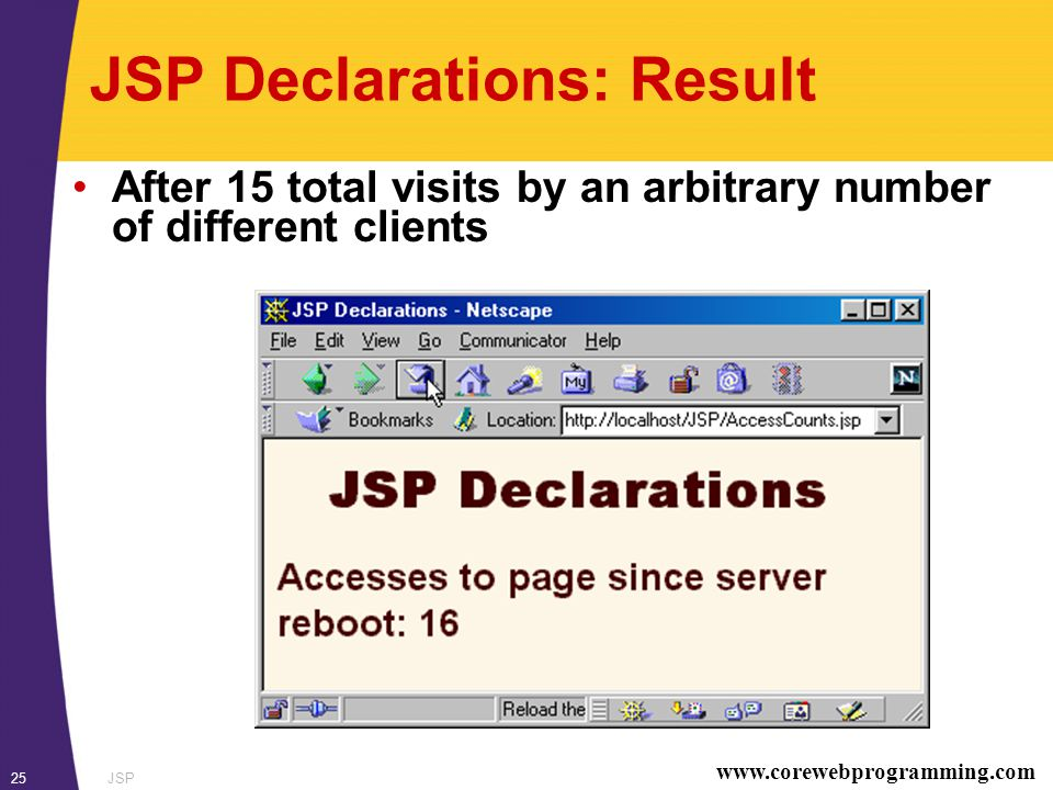 www.corewebprogramming.com JSP25 JSP Declarations: Result After 15 total visits by an arbitrary number of different clients