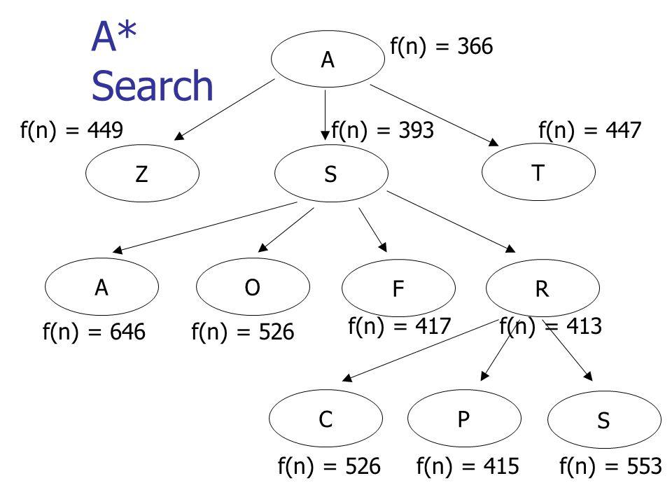 A f(n) = 366 T SZ f(n) = 449f(n) = 393f(n) = 447 AO FR f(n) = 646f(n) = 526 f(n) = 417f(n) = 413 A* Search P S f(n) = 415f(n) = 553 C f(n) = 526