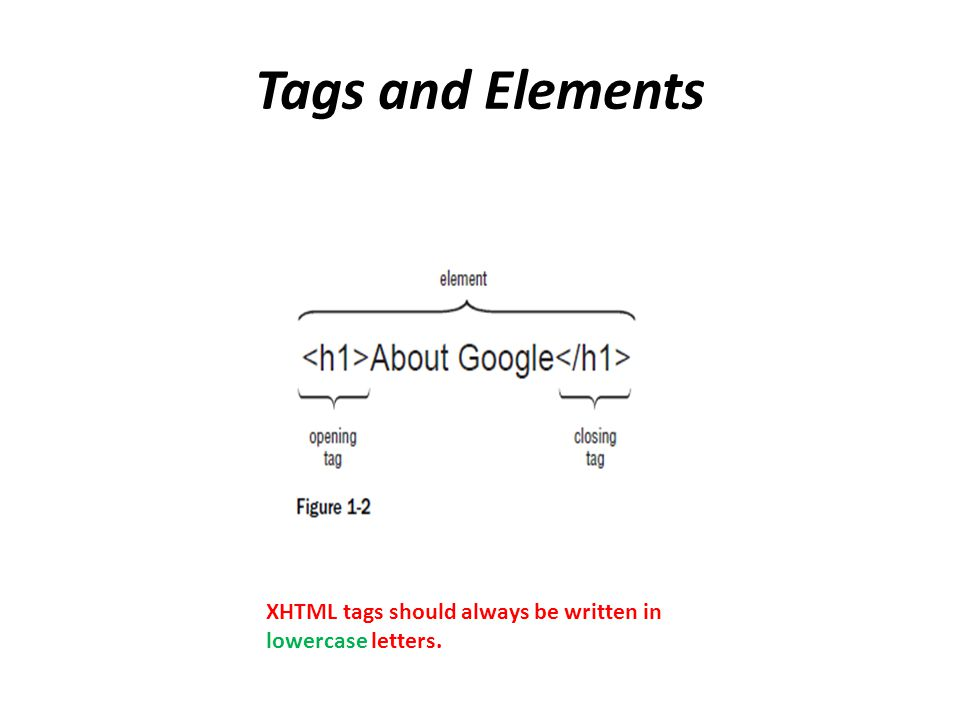 Tags and Elements XHTML tags should always be written in lowercase letters.