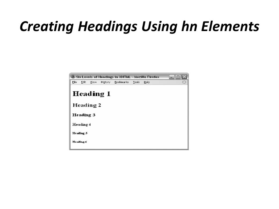 Creating Headings Using hn Elements