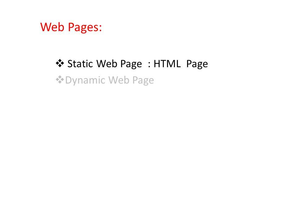 HTMLHTML Hyper Text Markup Language Example