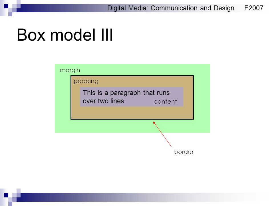 Digital Media: Communication and DesignF2007 Box model III This is a paragraph that runs over two lines margin padding content border