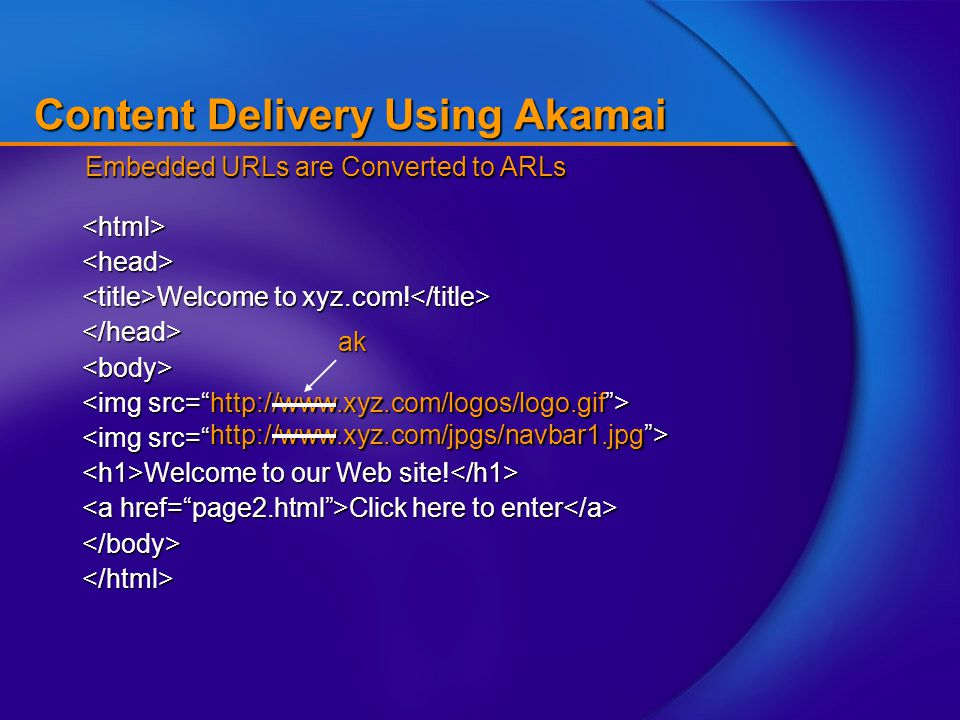"Content Delivery Using Akamai <html><head> Welcome to xyz.com! Welcome to xyz.com! </head><body> <img src="" Welcome to our Web site! Welcome to our We"
