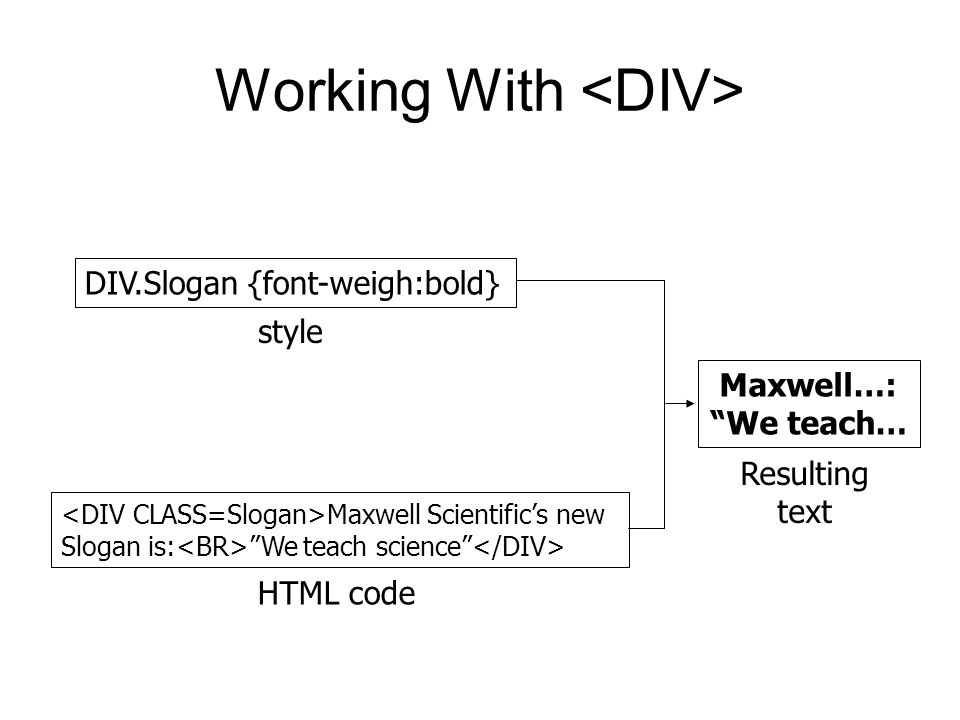"Working With DIV.Slogan {font-weigh:bold} Maxwell Scientific's new Slogan is: ""We teach science"" style HTML code Maxwell…: ""We teach… Resulting text"