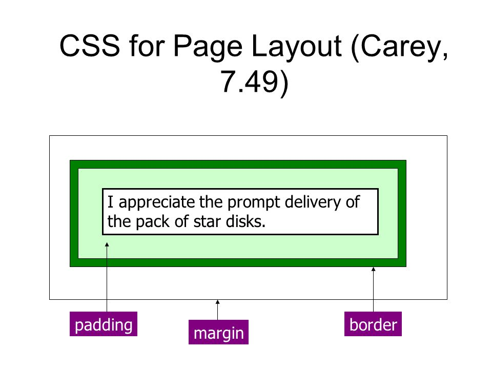CSS for Page Layout (Carey, 7.49) I appreciate the prompt delivery of the pack of star disks. border margin padding
