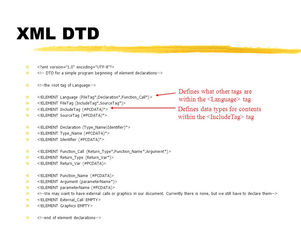 XML DTD z Defines what other tags are within the tag Defines data types for contents within the tag