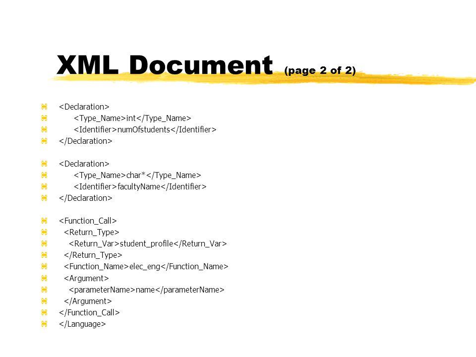 XML Document (page 2 of 2) z z int z numOfstudents z z char* z facultyName z z student_profile z z elec_eng z z name z