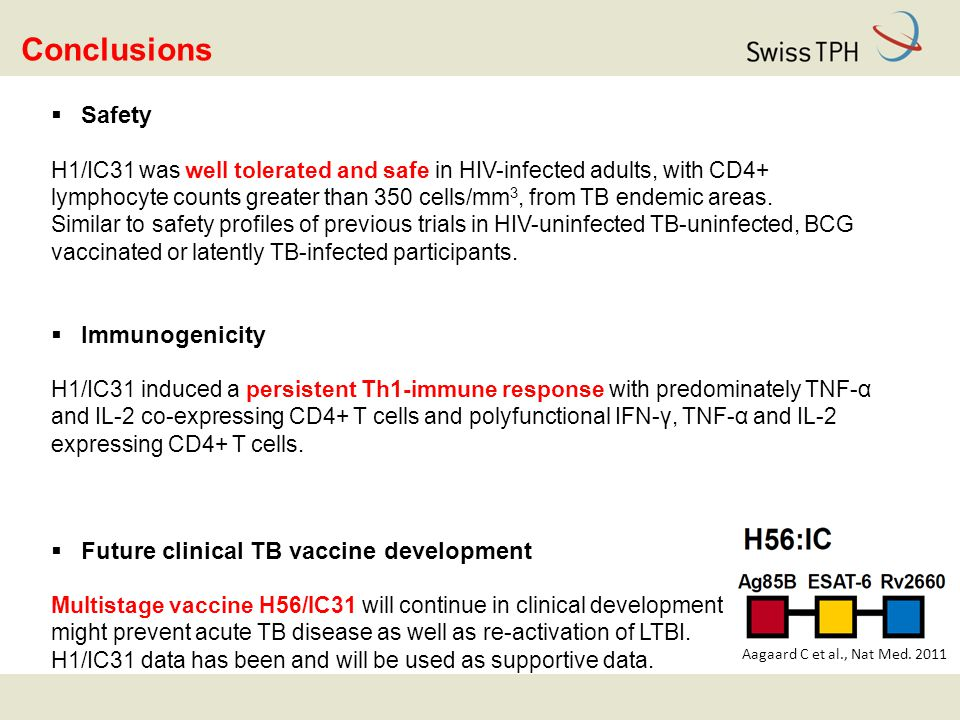 Conclusions  Safety H1/IC31 was well tolerated and safe in HIV-infected adults, with CD4+ lymphocyte counts greater than 350 cells/mm 3, from TB endemic areas.