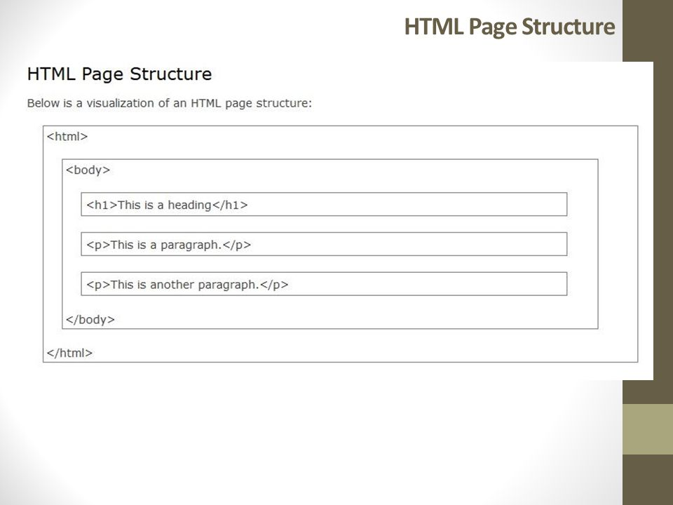 Tag styles Tag styles change the default styling of HTML Tags h1 blockquote