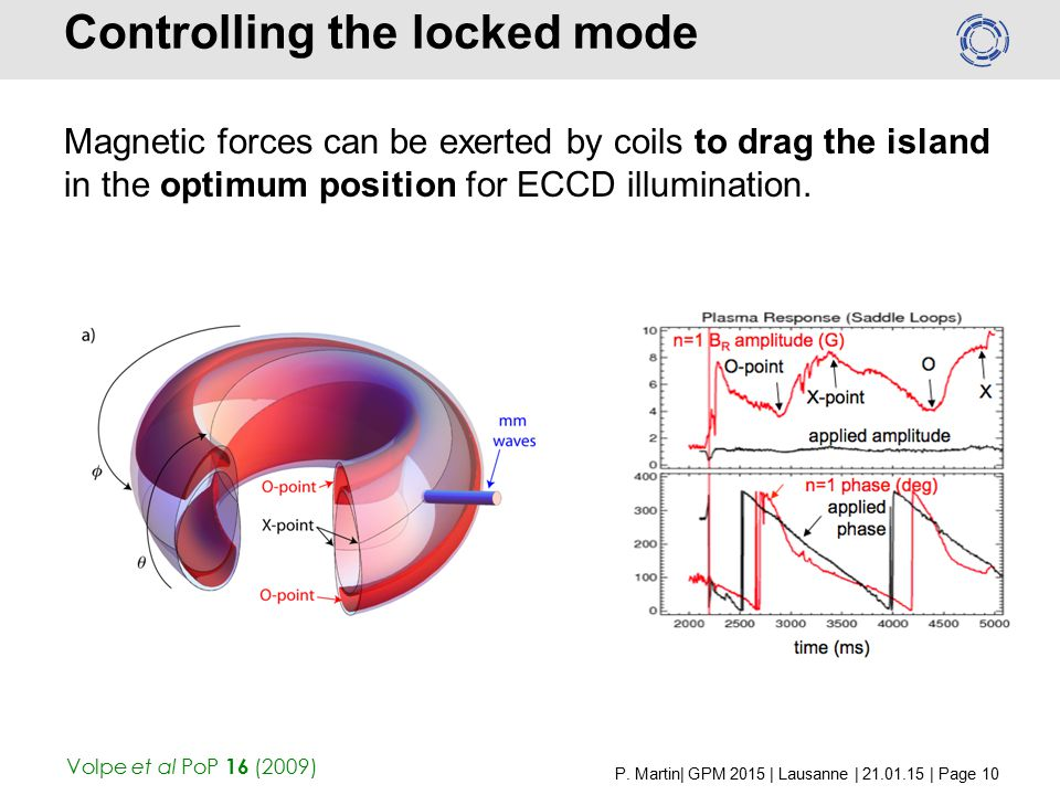 Controlling the locked mode Magnetic forces can be exerted by coils to drag the island in the optimum position for ECCD illumination.