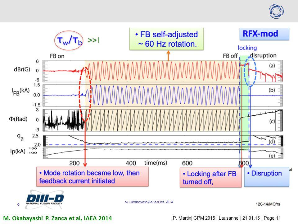 M. Okabayashi P. Zanca et al, IAEA 2014 P. Martin  GPM 2015   Lausanne   21.01.15   Page 11