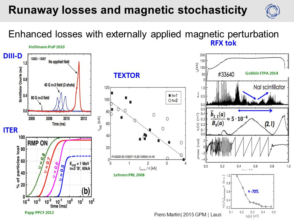 Runaway losses and magnetic stochasticity Enhanced losses with externally applied magnetic perturbation Piero Martin| 2015 GPM | Lausanne | 21.01.15 | Page 29 DIII-D TEXTOR RFX tok ITER Papp PPCF 2012 Lehnen PRL 2008 Hollmann PoP 2010 Gobbin ITPA 2014