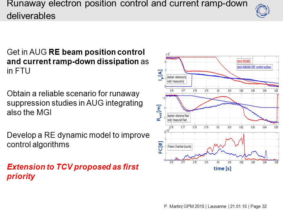 Runaway electron position control and current ramp-down deliverables Get in AUG RE beam position control and current ramp-down dissipation as in FTU Obtain a reliable scenario for runaway suppression studies in AUG integrating also the MGI Develop a RE dynamic model to improve control algorithms Extension to TCV proposed as first priority I p [A] R ext [m] FC [#] time [s] P.