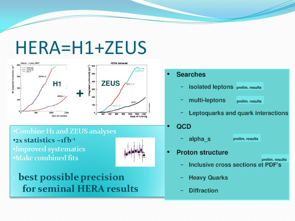 HERA=H1+ZEUS Combine H1 and ZEUS analyses 2 x statistics ~1fb -1 Improved systematics Make combined fits  best possible precision for seminal HERA results Combine H1 and ZEUS analyses 2 x statistics ~1fb -1 Improved systematics Make combined fits  best possible precision for seminal HERA results