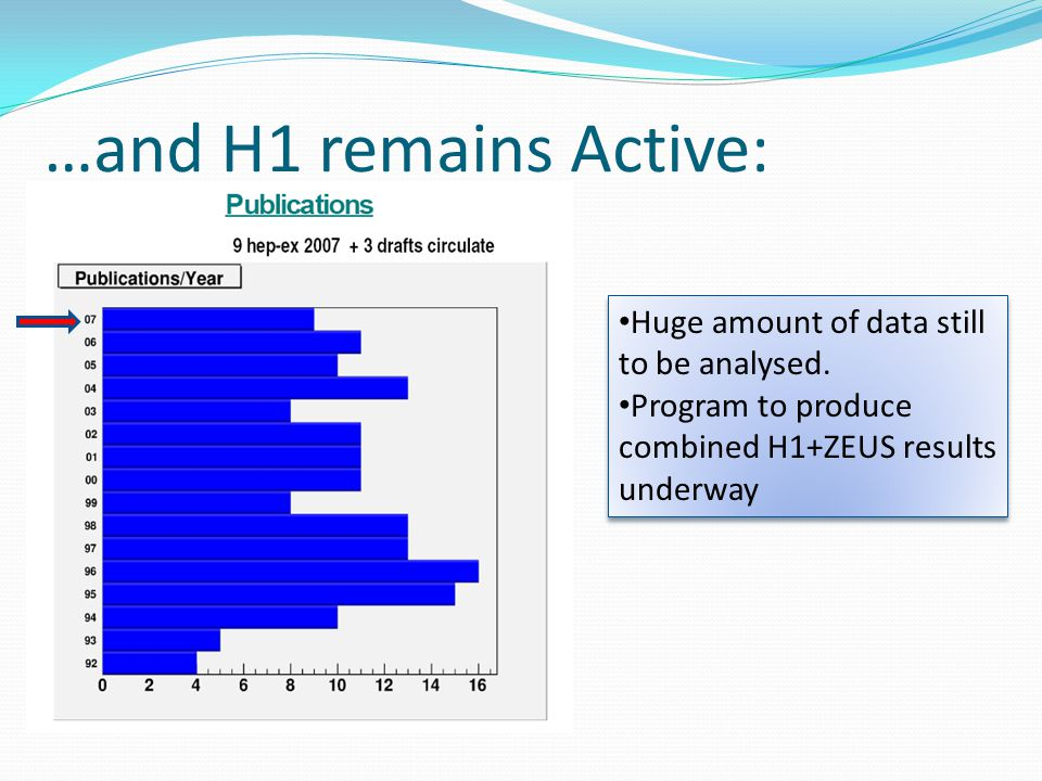 …and H1 remains Active: Huge amount of data still to be analysed.