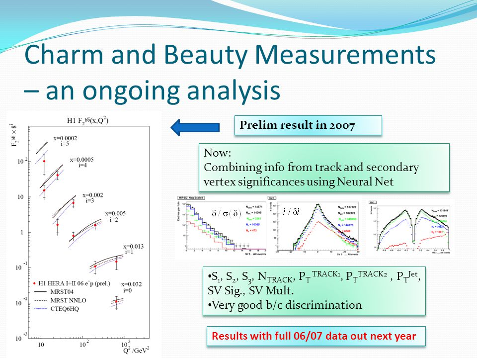 Charm and Beauty Measurements – an ongoing analysis Now: Combining info from track and secondary vertex significances using Neural Net S 1, S 2, S 3, N TRACK, P T TRACK1, P T TRACK2, P T Jet, SV Sig., SV Mult.