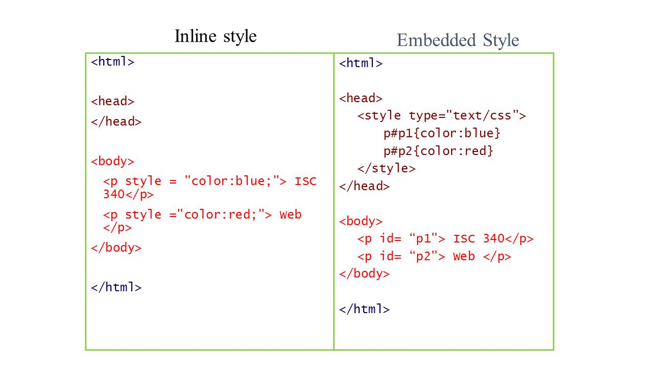 Inline style ISC 340 Web p#p1{color:blue} p#p2{color:red} ISC 340 Web Embedded Style