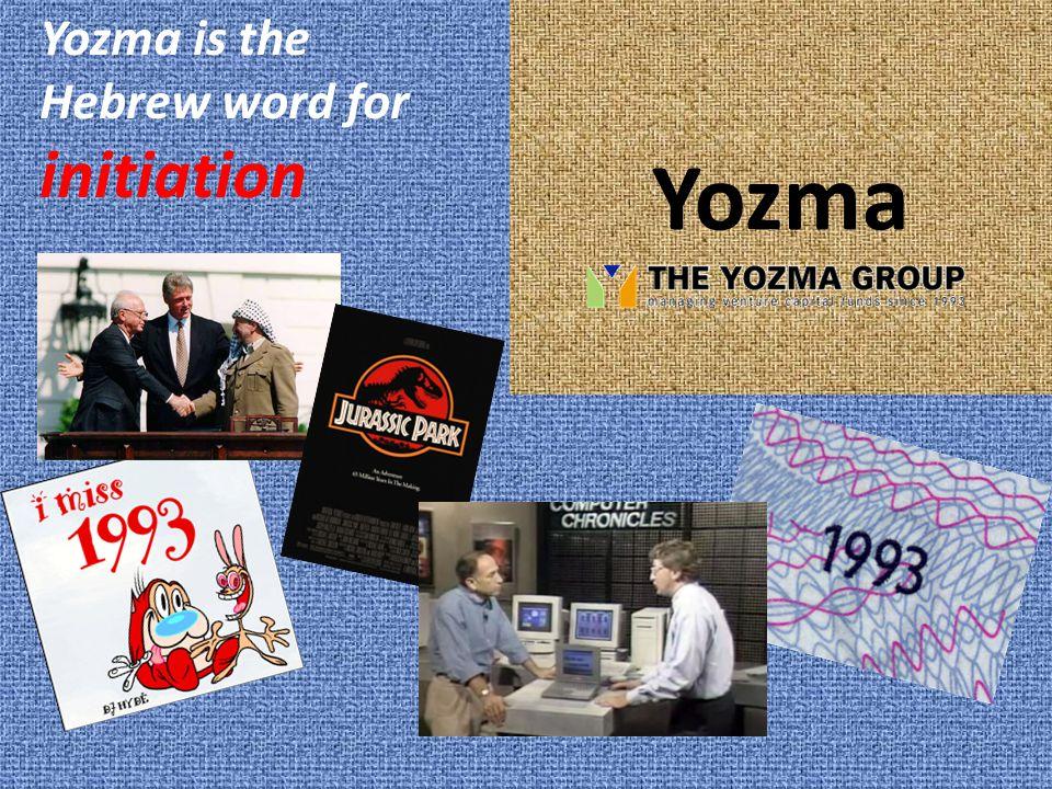 Yozma Yozma is the Hebrew word for initiation