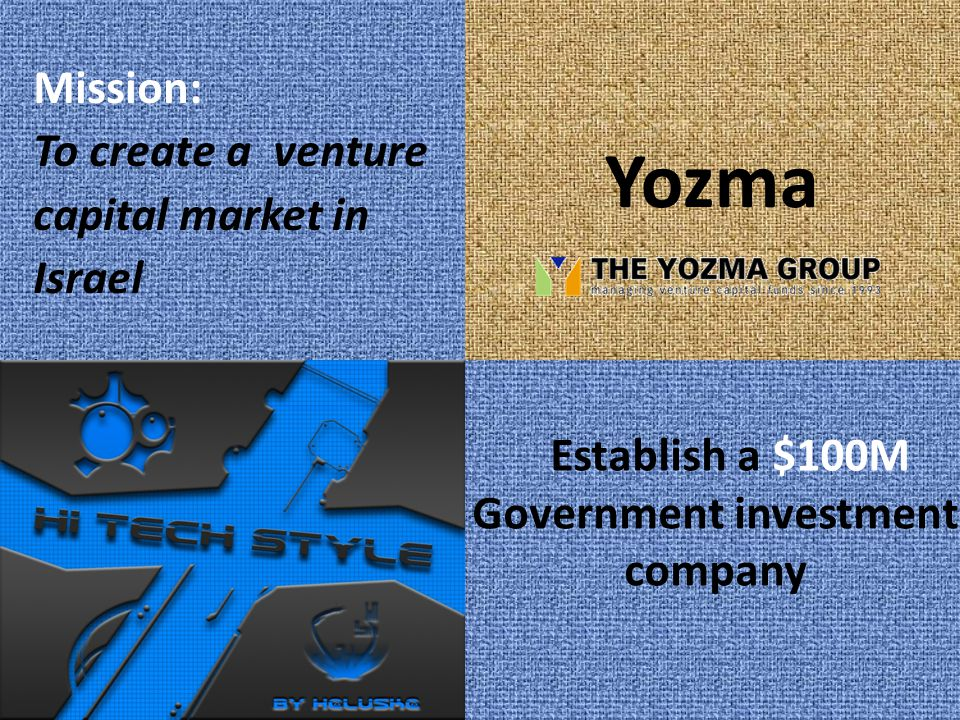 Yozma Mission: To create a venture capital market in Israel.