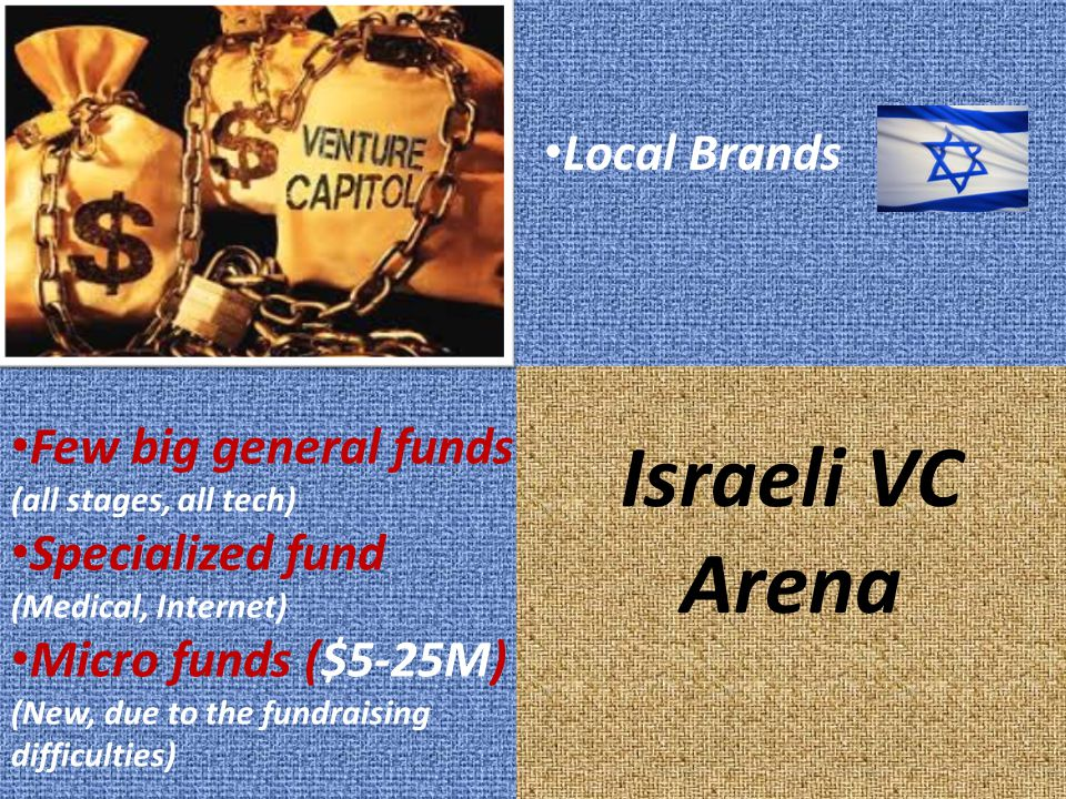 Israeli VC Arena Local Brands Few big general funds (all stages, all tech) Specialized fund (Medical, Internet) Micro funds ($5-25M) (New, due to the