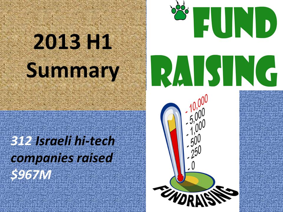 2013 H1 Summary 312 Israeli hi-tech companies raised $967M