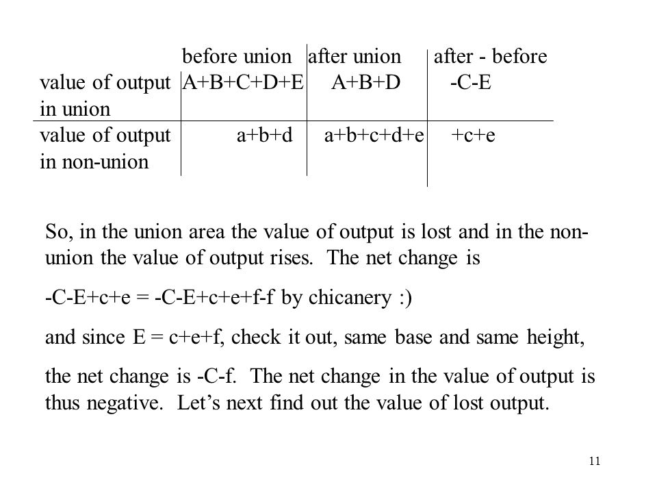 11 before union after unionafter - before value of output A+B+C+D+E A+B+D -C-E in union value of outputa+b+d a+b+c+d+e +c+e in non-union So, in the union area the value of output is lost and in the non- union the value of output rises.