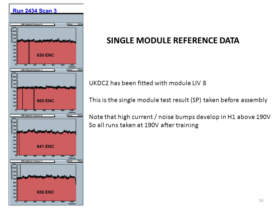 UKDC2 has been fitted with module LIV 8 This is the single module test result (SP) taken before assembly Note that high current / noise bumps develop in H1 above 190V So all runs taken at 190V after training SINGLE MODULE REFERENCE DATA 14