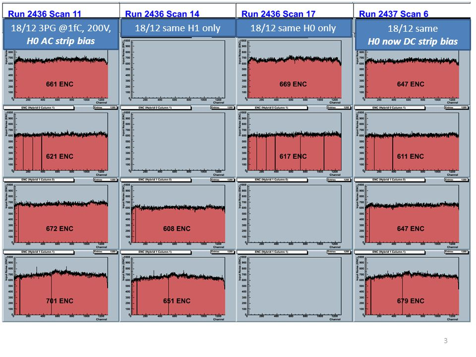 18/12 3PG @1fC, 200V, H0 AC strip bias 18/12 same H1 only 18/12 same H0 only 18/12 same H0 now DC strip bias 3